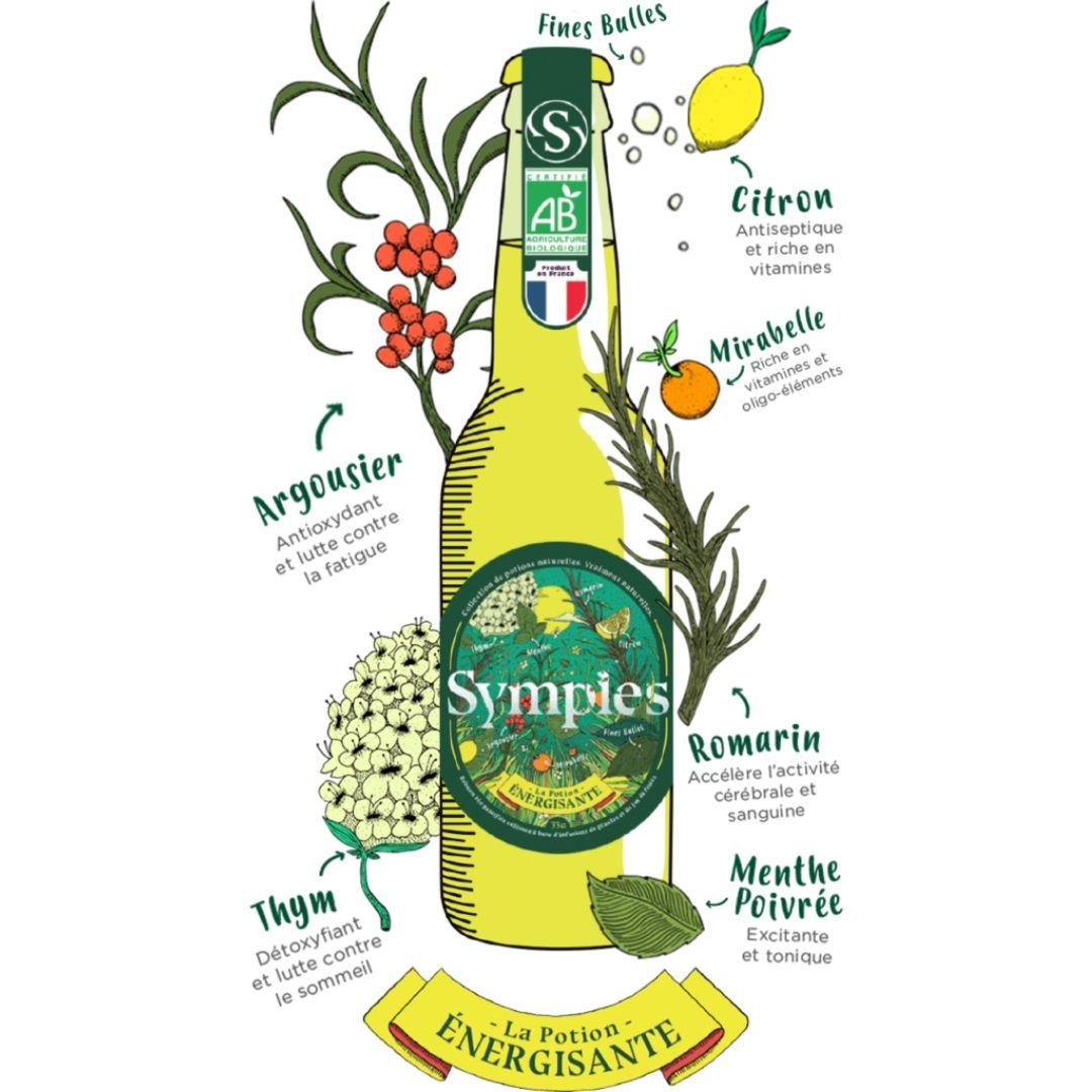 Logo_symples